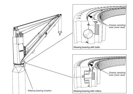 Slewing gear ring location