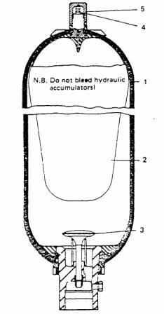 picture with bladder accumulator