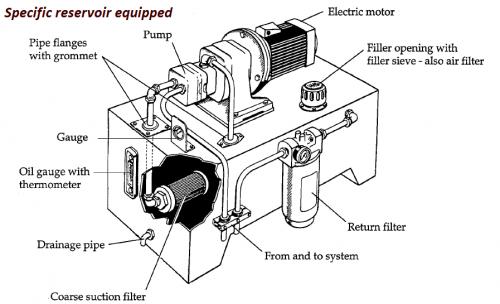 Reservoir components